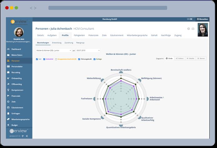 360-Grad-Feedback - PLUSpoint HR
