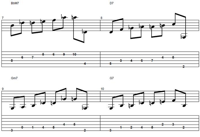 【初心者】ジャズギター入門:アプローチノート3