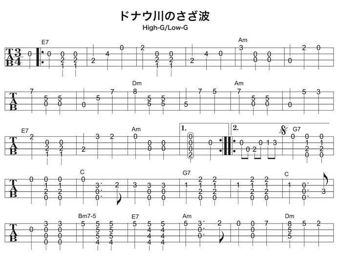 ソロウクレレ ドナウ川のさざなみの楽譜・タブ譜(1/4)