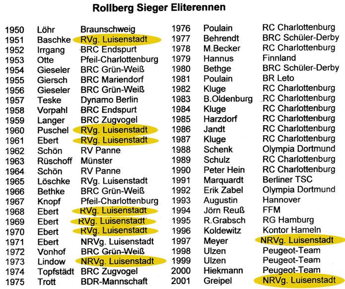 Die Sieger der Eliterennen von 1950 bis 2001