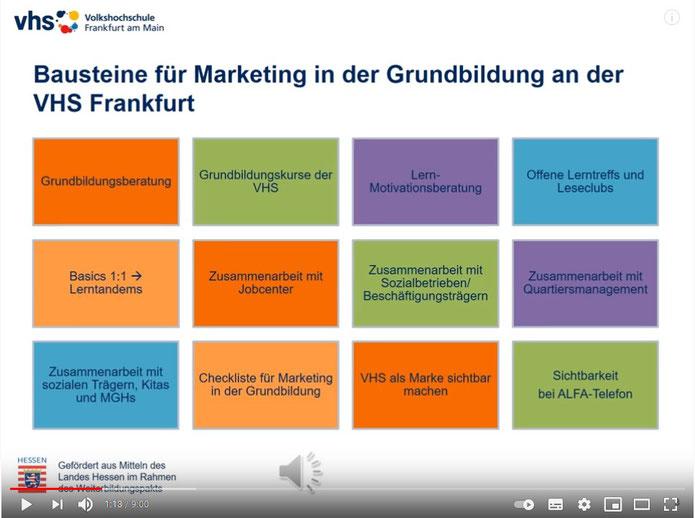 Volkshochschule Frankfurt a.M., Bausteine für Marketing und Grundbildung, 02.03.21, https://www.youtube.com/watch?v=X7dqK3qEIsU&t=24s, (23.03.2021)