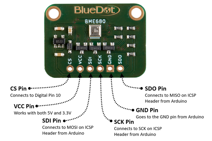 Hardware-SPI Wiring for BlueDot BME680 Board