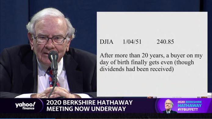 Quelle: Aufzeichnung der Hauptversammlung von Berkshire Hathaway auf Yahoo Finance