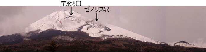 写真2 水ヶ塚公園駐車場から. 撮影:小森次郎会員,2011年2月20日