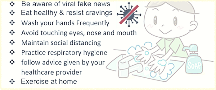 Coranavirus tips