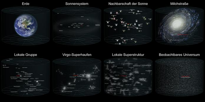 """Größe des Universums: Zum Glück berreisen wir """"nur"""" die Erde. Da wären wir ja sonst nicht 2 Jahre, sondern Millionen Lichtjahre unterwegs."""