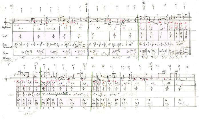 """Abb.: Uli SCHAUERTE Sinfonietta: Formschema der seriellen """"Urfassung"""""""