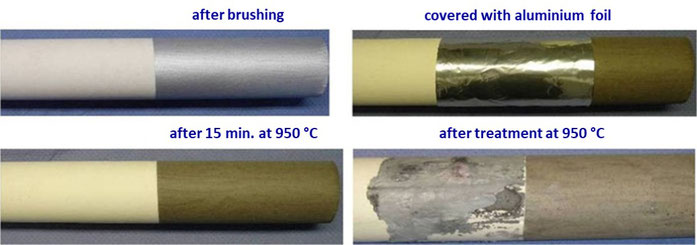 Non-stick ceramic rolls coating for ovens e.g. for the hot forming