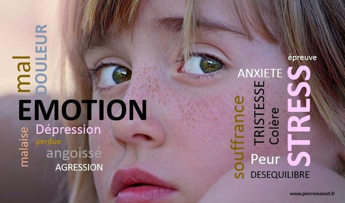Émotion, stress, dépression, malaise, peur, anxiété, tristesse, colère