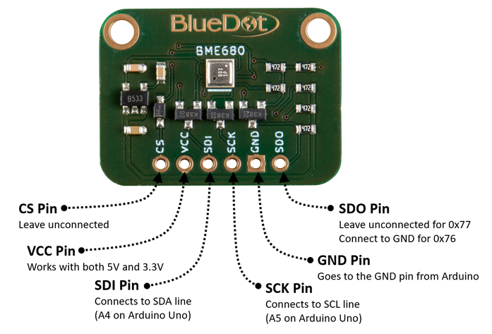 I2C-Wiring for BlueDot BME680 Board