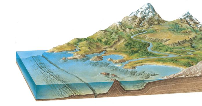 Las formas topográficas del relieve terrestre.