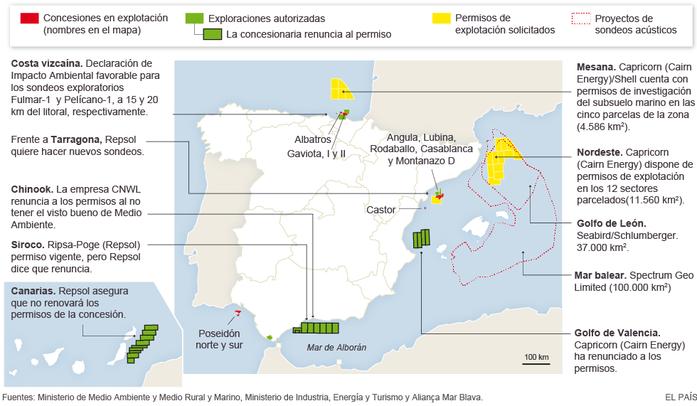 Explotación marina de hidrocarburos.