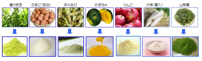 低温乾燥だからビタミン、酵素、香り、食味が違います。