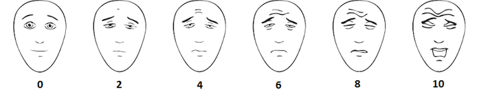 Faces pain scale revised (IASP)