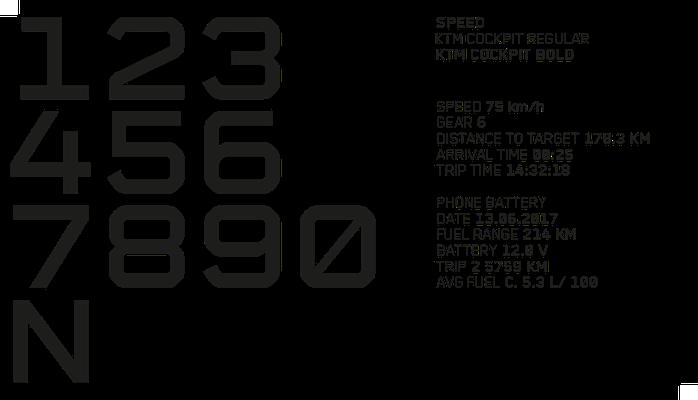 Display-Font KTM. / © Binnenland Type Foundry, Mischler & Thoenen, Bern