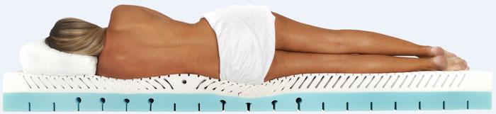 Physiologa-Gesundheitsmatratze = die Lösung für einen gesunden Schlaf