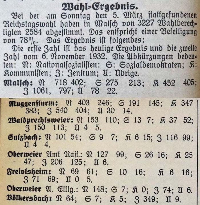 5.3.1933 Reichstagswahl