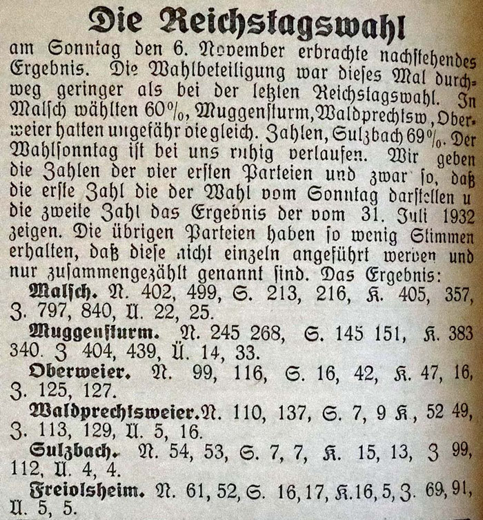 6.11.1932 Reichstagswahl