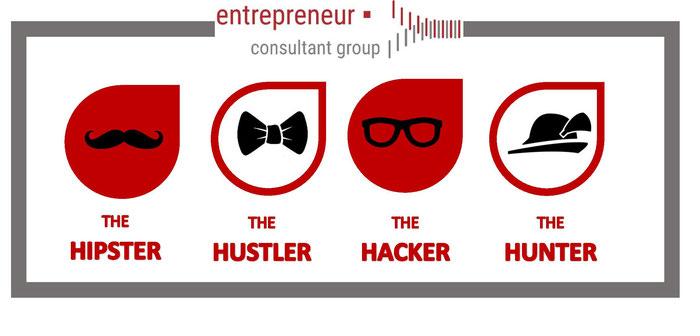 entrepreneur consultant group gmbh