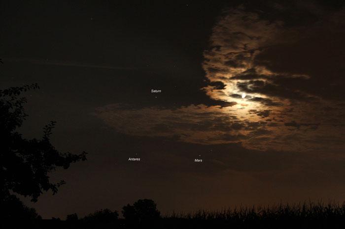 Saturn, Mars, Antares, Mond
