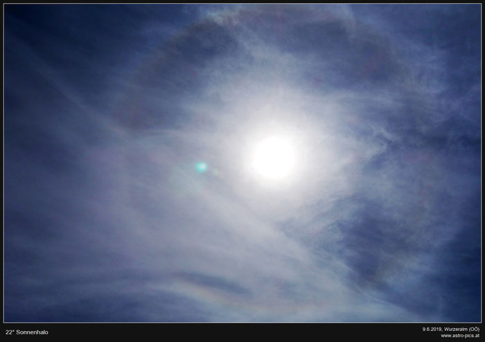 Sonnenhalo, 22° Ring