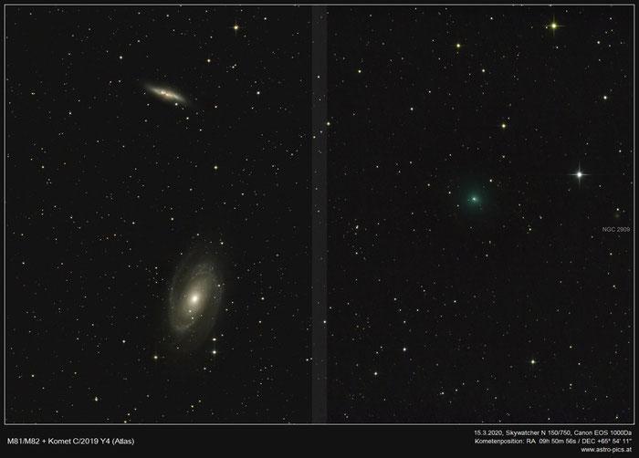 Komet C/2019 Y4 (Atlas) bei M81/M82