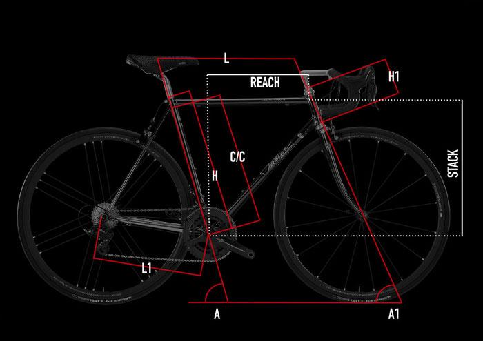 Wilier Superleggera Geometrie Italian Cycle Experience