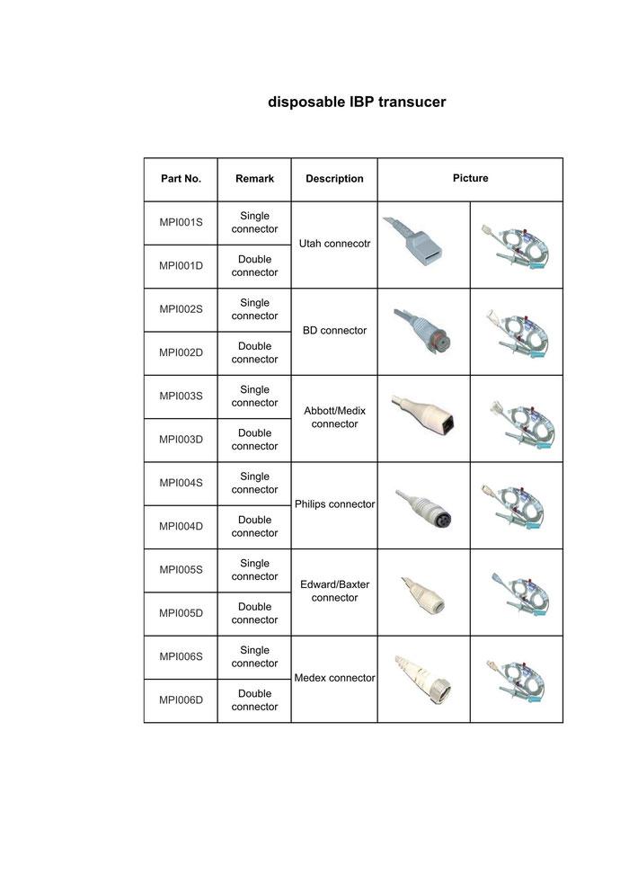 Disposable IBP transucer für Medizin und Praxis