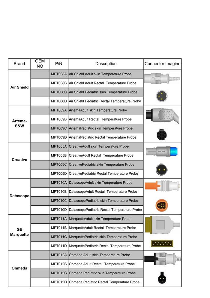 Temperatursensoren/ Temperature Probe für Medizin und Praxis