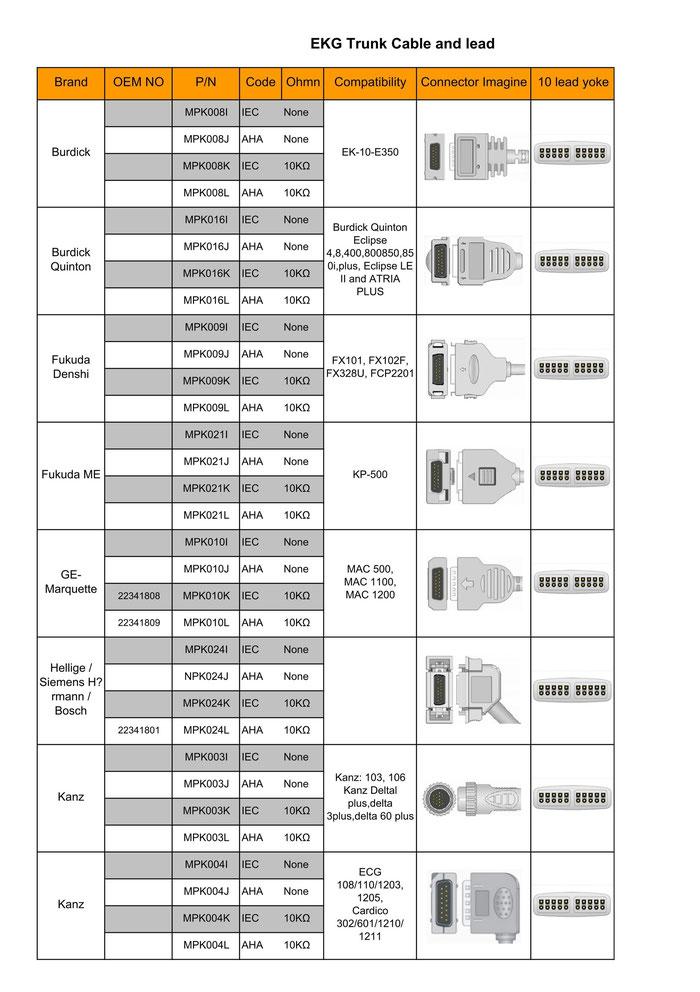 SpO2 Sensorkabel und Anschlusskabel für den medizinischen Gebrauch/ Patientenüberwachung
