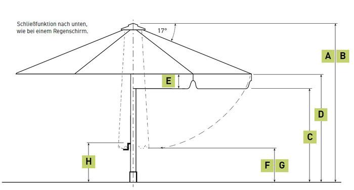 may Sonnenschirm FILIUS Technische Daten und Maße für Gastroschirm may FILIUS