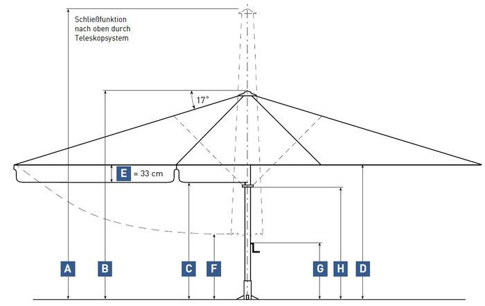 may Sonnenschirm ALBATROS bei FINK Sonnenschirme technische Daten und Größen zum Großschirm may albatros