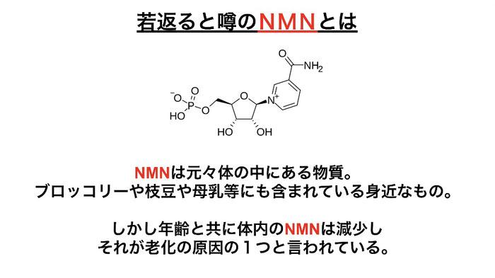 NMN(ニコチンアミドモノヌクレオチド)は元々体内にある。しかし体内のNMNは年齢と共に減少する