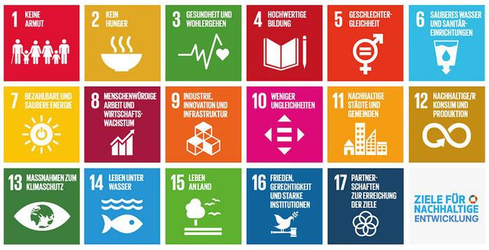Die UN-Nachhaltigkeitsziele - Bundesregierung