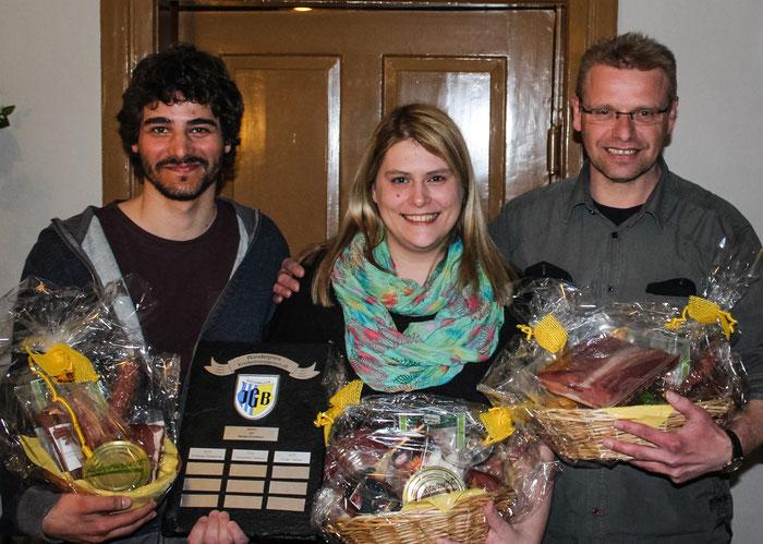 Die Gewinner des JGB-Preisknobelns 2016