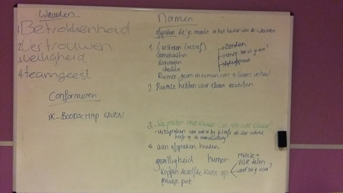 Teamwaarden en normen