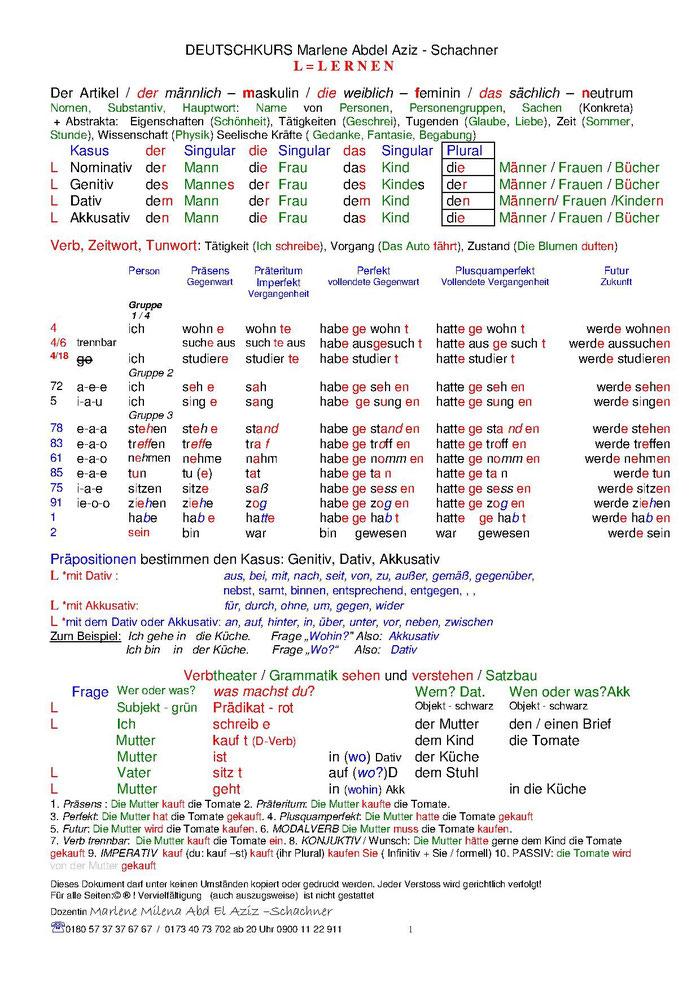 Artikel, Verb, Sätze