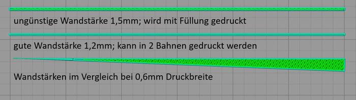 Vergleich von Wandstärken bei gleicher Düsenbreite FDM 3D Druck bei B&M Maschinenbau GmbH