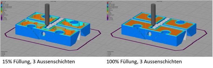 Vergleich von 15% und 100% Füllung beim 3D Druck mit FDM Technologie