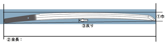 特注カットをご希望の方は作成予定のお刀(本身)の①②③それぞれの寸法をお知らせください。