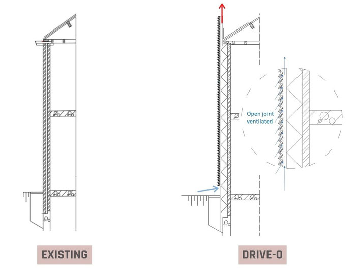 Facade elements existing and Drive-0 project.