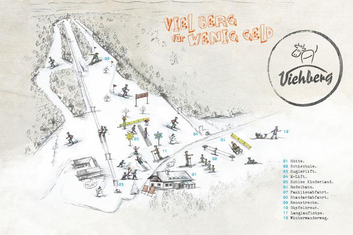 Panoramakarte vom Viehberg