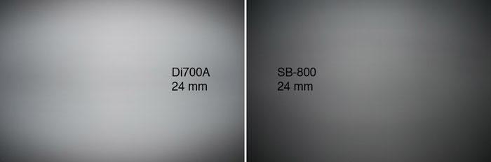 NISSIN Di700A und Air 1 Commander im Test, hier: Lichtverteilung bei 24 mm. Foto: bonnescape.de