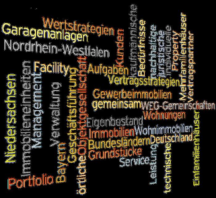 Arno Hinrichs - Unsere Leistungs- und Service Cloud