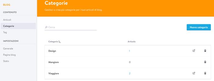 Puoi cambiare il nome, modificare o riorganizzare la gerarchia di qualunque categoria e pagina di blog.