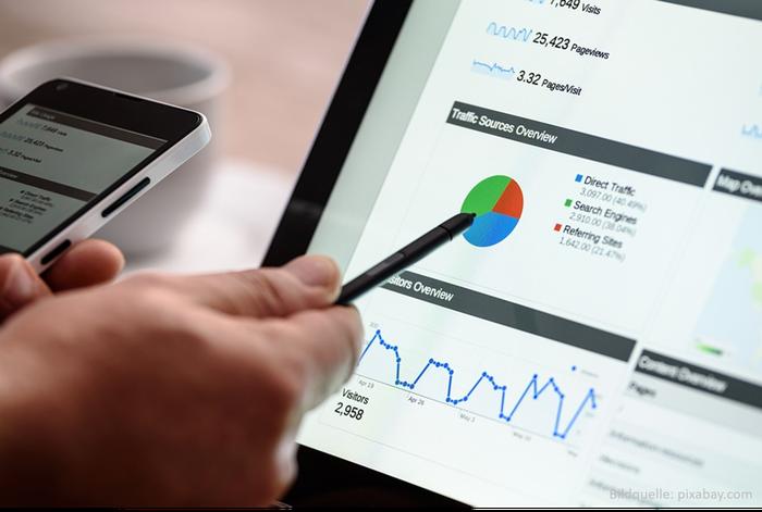 Mit Real Time Data im Hotel CRM mehr Umsatz erzielen