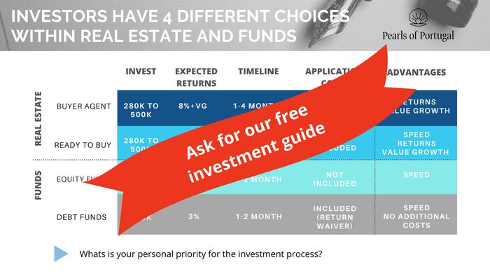 Investment Guide Golden Visa Portugal