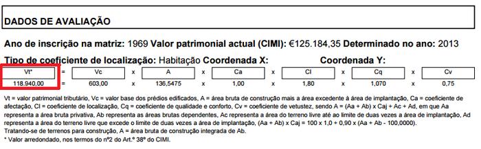 Valor Patrimonial Tributário (VPT)  Caderneta Predial Grundsteuer IMI Portugal