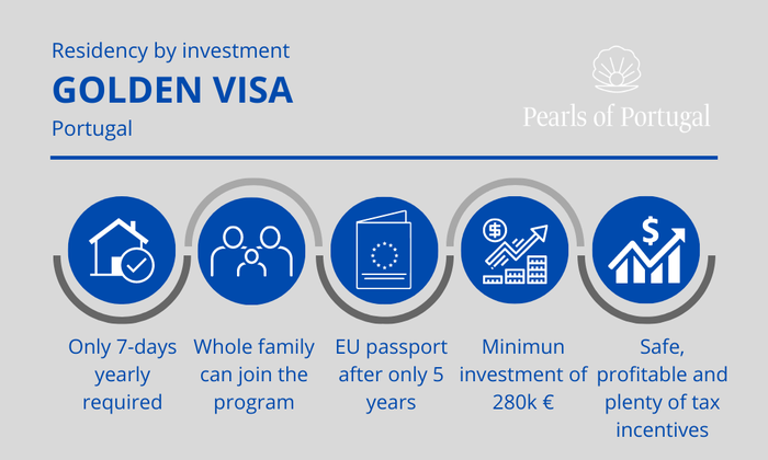Advantages Golden Visa Portugal