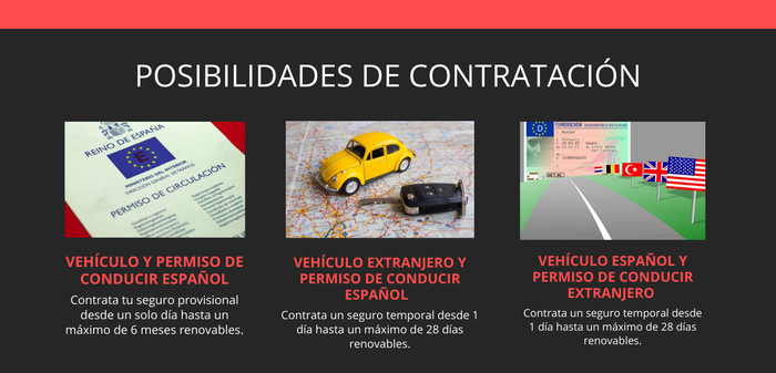 Vehículo, permiso de circulación, seguro coche extranjero, seguro permiso conducir extranjero